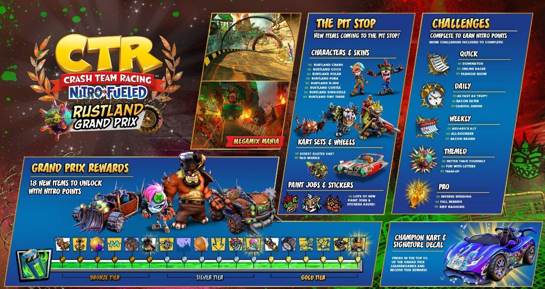Crash Team Racing Nitro-Fueled septima temporada