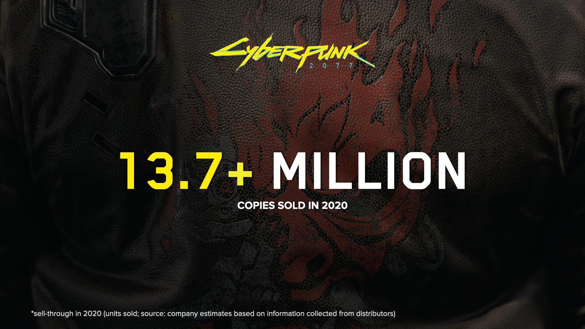 Cyberpunk 2077 logró vender más de 13,7 millones de copias solo en 2020